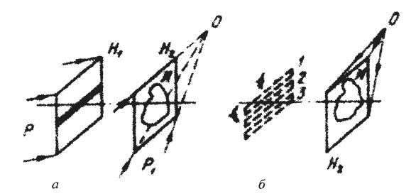Схема записи (а) и
